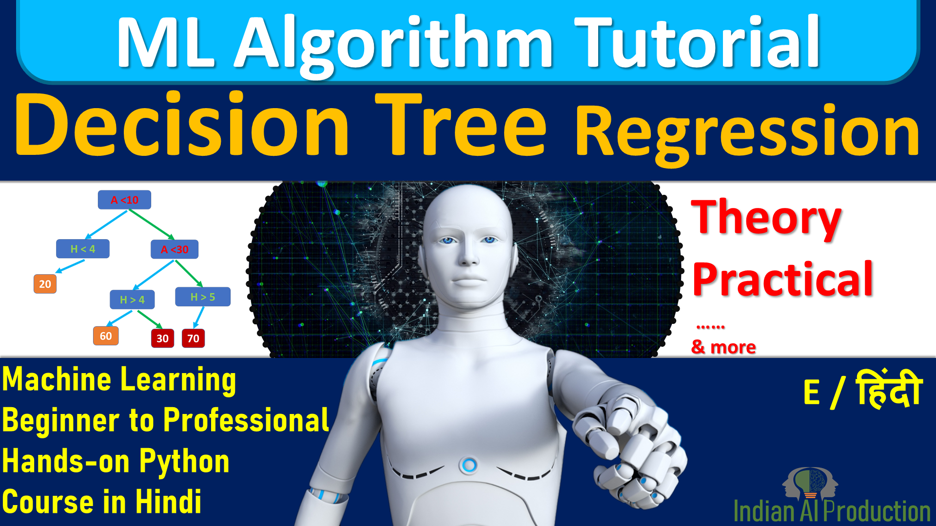 decision-Tree-regression