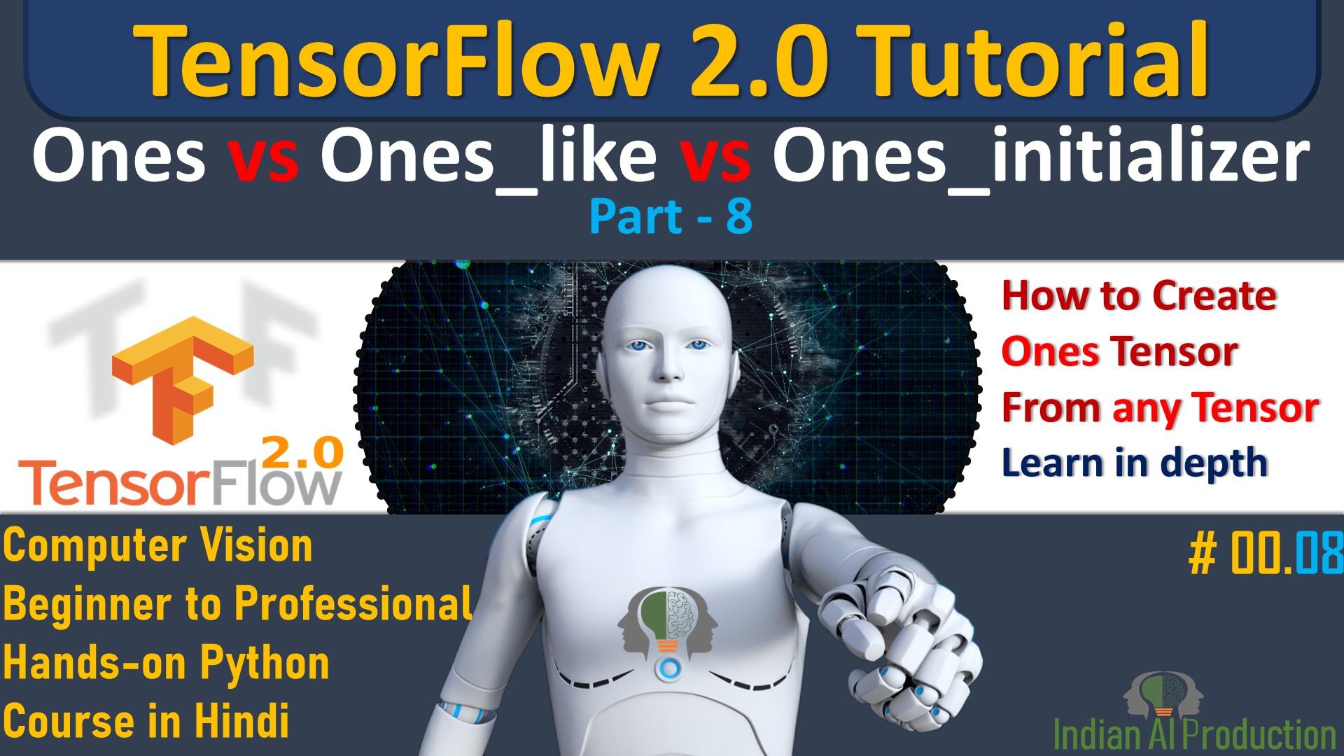 tensorlfow-ones-tensor